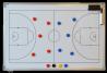 Tableau tactique de basketball
